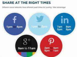 best-times-post-social-media